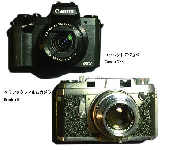 カメラ2台